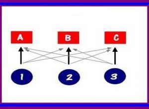 ejemplo de enlaces entre varios sitios